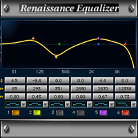 Renaissance Equalizer - Intuitive EQ plugin with real-time graphing and vintage-modeled filter curves