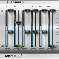 MV360 - High and low level compression in one plugin